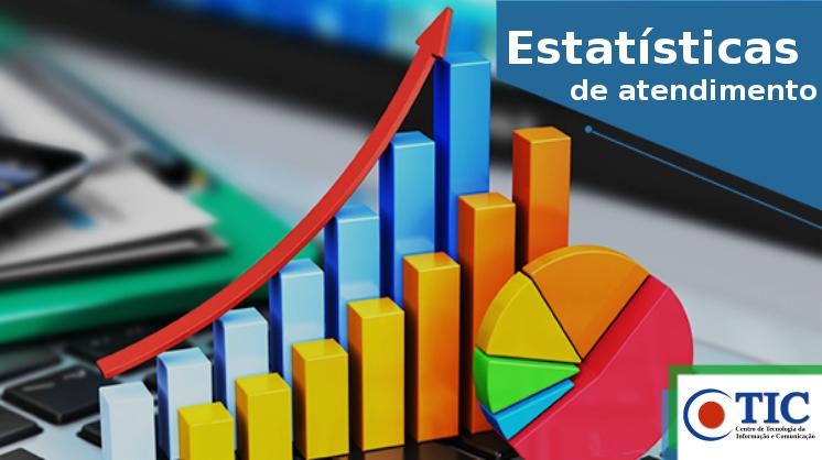 CTIC disponibiliza informações sobre atendimentos realizados na UFPA