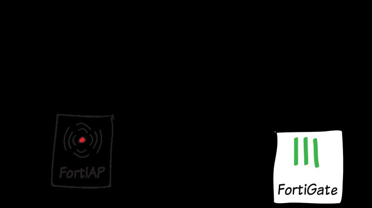 UFPA amplia proteção para uso de internet nos Campi e redes sem fio