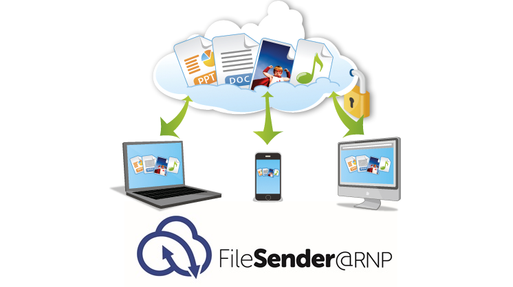 Comunidade acadêmica pode utilizar o serviço de envio de arquivos pela WEB da RNP